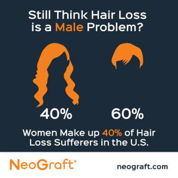 Women vs Men Hair Loss graph for Chic la Vie Med Spa